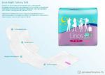 Гигиенические прокладки Linos Night Soft