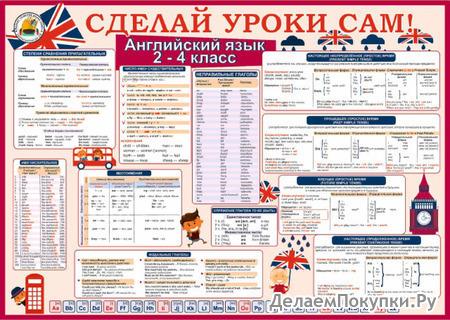 Плакат 2-4 класс Английский язык