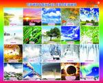 Плакат школьный Природные явления