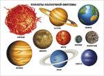 Плакат школьный Планеты солнечной системы